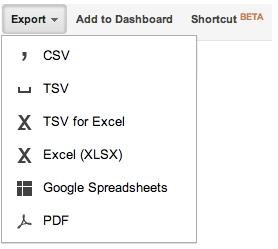Google Analytics улучшает пользовательский интерфейс