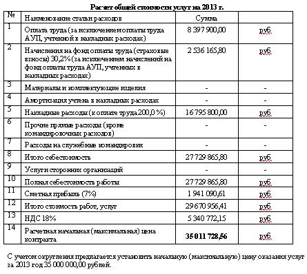 Расчет общей стоимости услуг в 2013 году .png